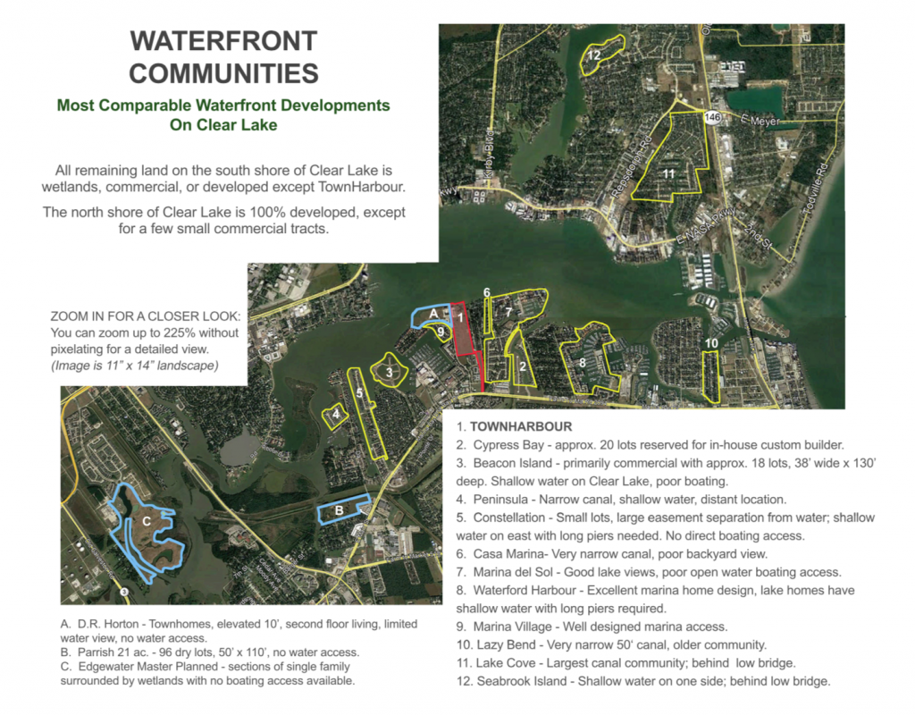 Comparable Waterfront Communities on Clear Lake